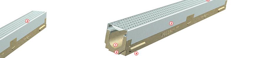 Aco Mini Klassic Pool Deck Drains Drainage Product